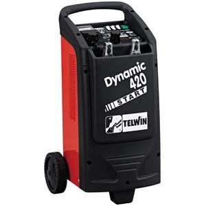 Dynamic 420